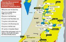 1993-nu Israel en de Westbank